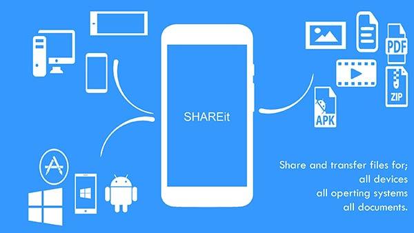 cara-kirim-data-obb-aplikasi-pakai-shareit