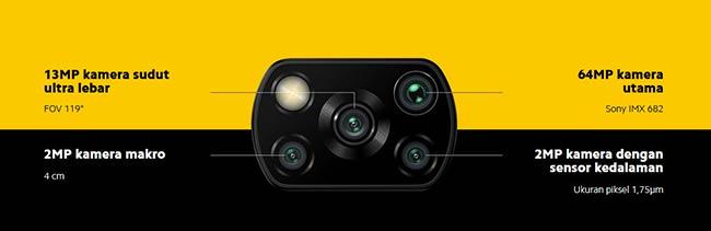 kamera-poco-x3